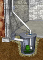 tips for buying the best sump pump from basement waterproofing
